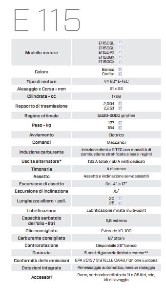 Evinrude-E115-caratteristiche