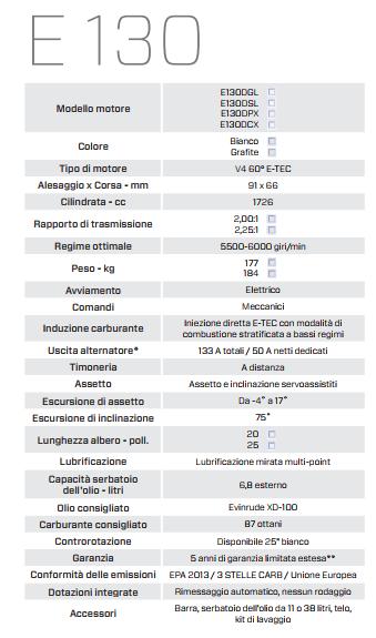 Evinrude-E130-caratteristiche