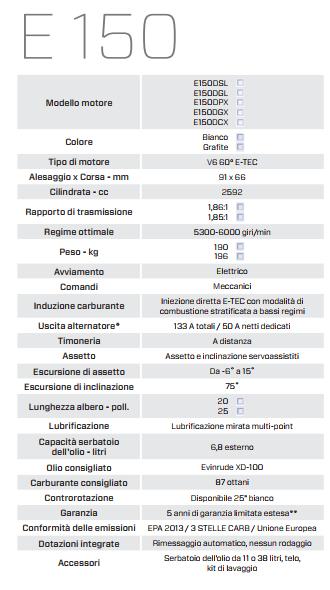 Evinrude-E150-caratteristiche