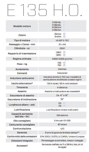 Evinrude-E150HO-caratteristiche