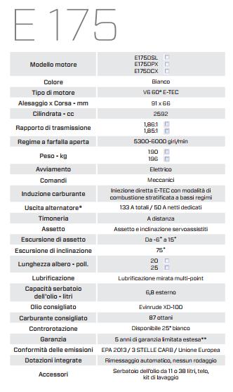 Evinrude-E175-caratteristiche
