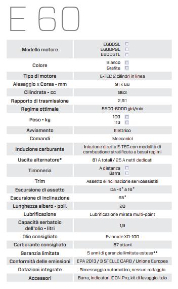 Evinrude-E60-caratteristiche