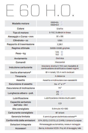 Evinrude-E60HO-caratteristiche