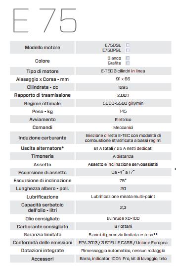 Evinrude-E75-caratteristiche