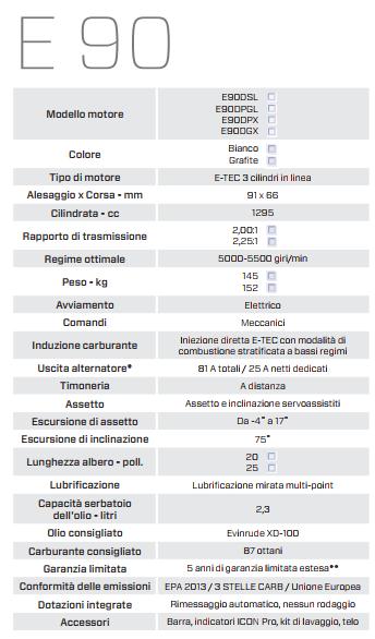 Evinrude-E90-caratteristiche