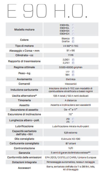 Evinrude-E90HO-caratteristiche